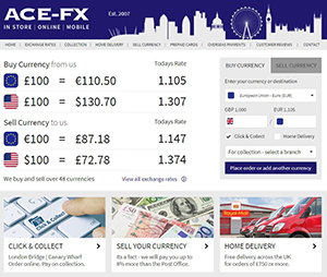 Example to forex website