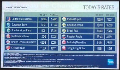 The American Express Board From Heathrow Terminal 5 Showing Their Best Exchange Rates