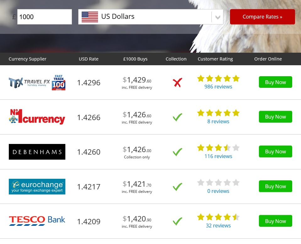 free historical currency converter