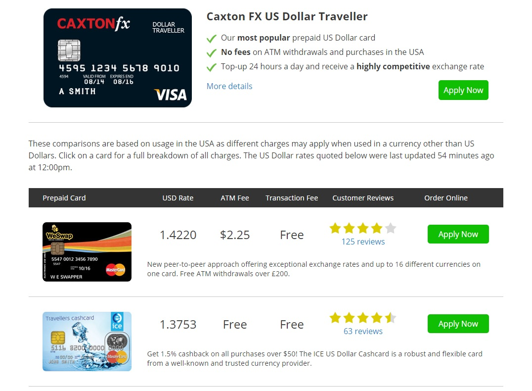 Forex travel card rates