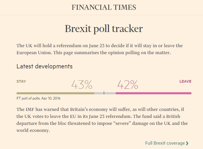 The Brexit Impact on the Sterling Euro Exchange Rate 2016 Infographic - Brexit Poll Tracker from the Financial Times