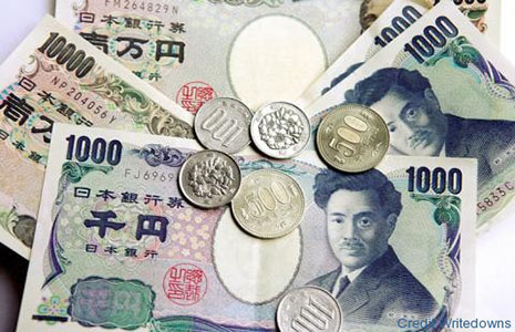 When is the best time to buy Japanese Yen?