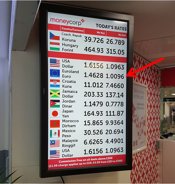 Moneycorp Rates Board