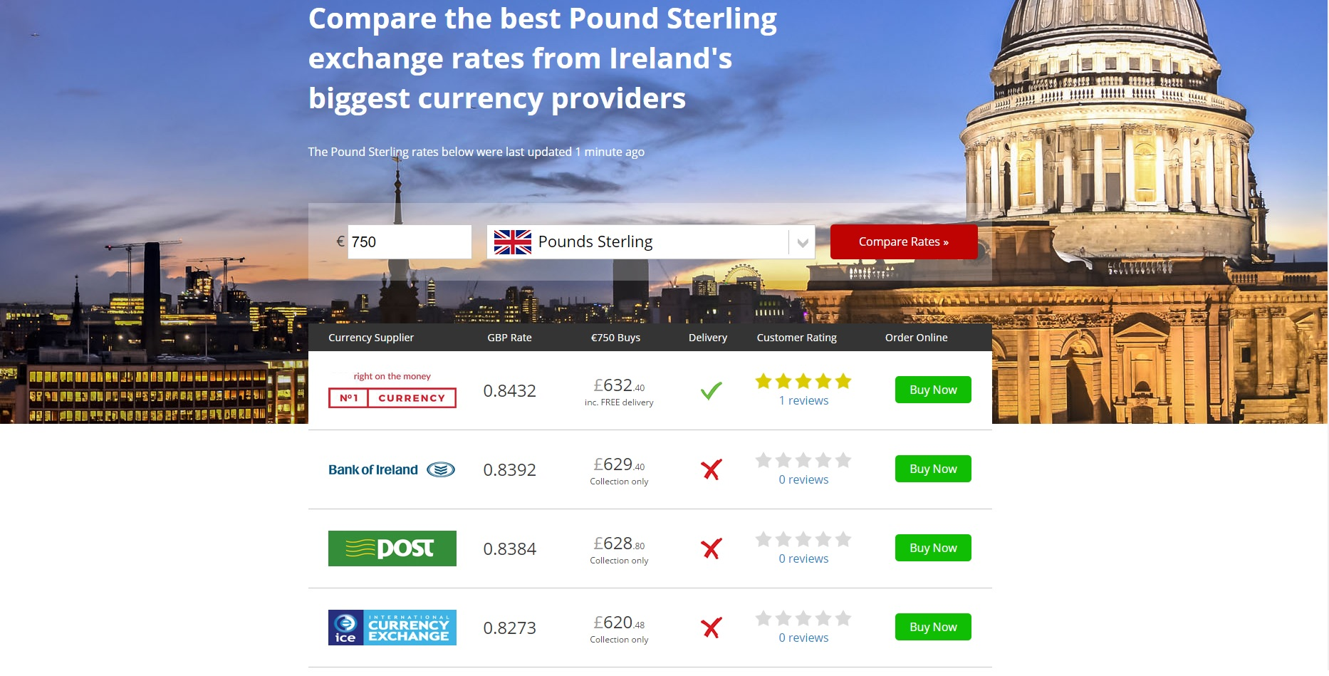 Compare Holiday Money Launches In Ireland Euro To Sterling Exchange Rate And Currency Suppliers