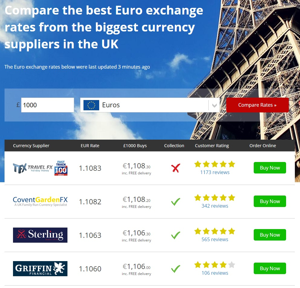 stansted-airport-currency-exchange-rates-vs-online-foreign-exchange-companies
