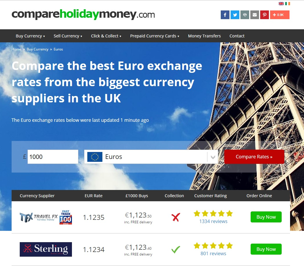 Compare 23 Pound Gbp To Euro Eur Exchange Rates Best