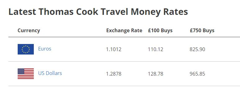 Thomas Cook Travel Money Rates - euros and us dollars